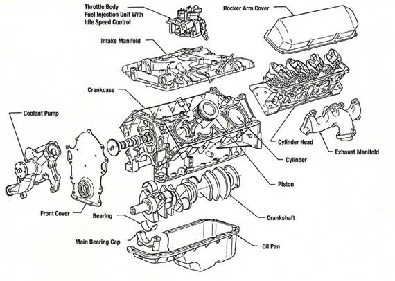 Engine1 on engine diagram for 2001 audi a4