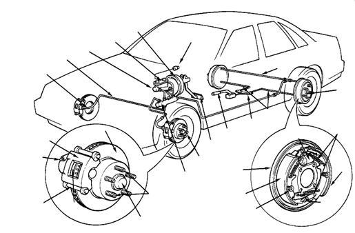 Image result for الفرامل في السيارة