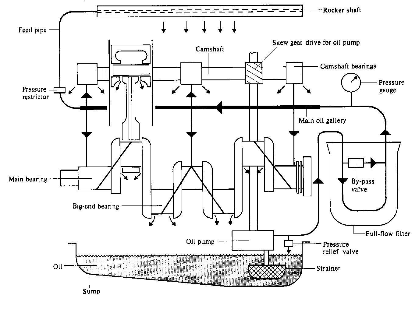 Aircraft Engine Mounts - Sh3.ME