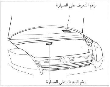 كيفية معرفة الرقم التسلسلي للمركبة