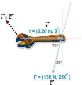 Description: Description: C:\My Site\subjects\Physics\Vector_quantities_files\image032.jpg