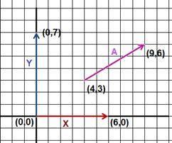 Description: Description: C:\My Site\subjects\Physics\Vector_quantities_files\image033.jpg