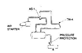 Air Brake Service Brake Systems