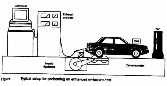 Removing Transaxle From A 1992 Eagle Premier besides Index as well 1995 Ford Windstar Dash Removal Diagram Column Shiffter Cable further Emission Control further How To Take Bumper Off 2004 Kia Amanti. on old automobile ignition system