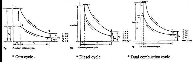 2 stroke internal combustion engine diagram